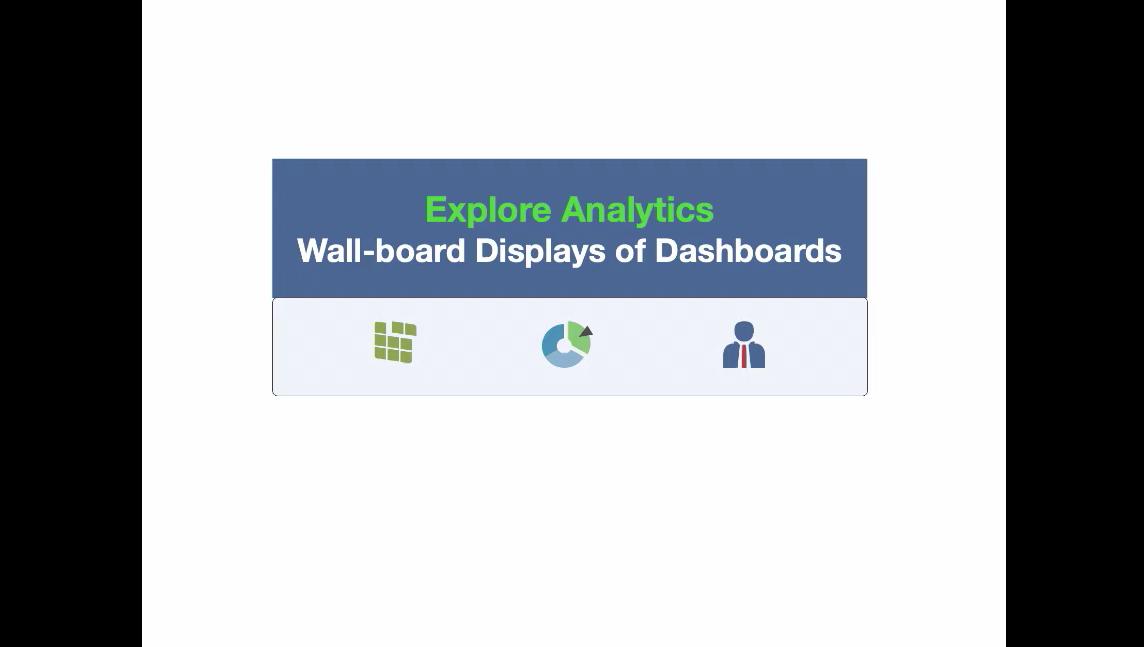 ServiceNow Wallboard Displays with Explore Analytics