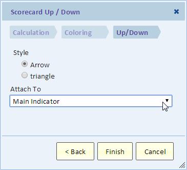 Editing a Scorecard - Explore Analytics: The Wiki